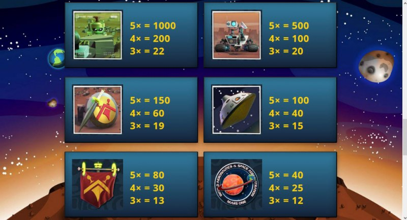 Spartans :: Paytable - High Value Symbols