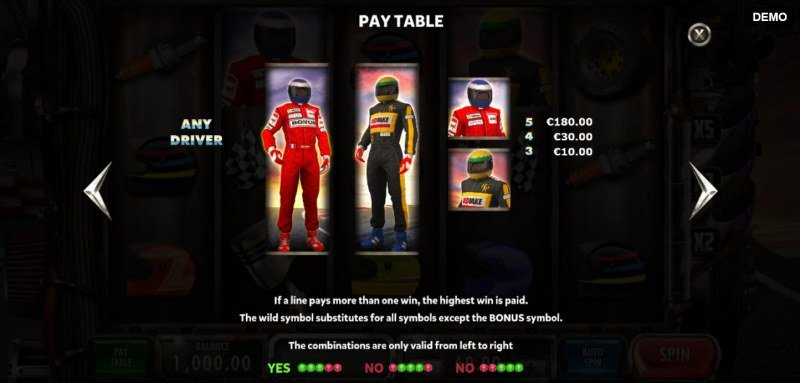 Speed Heroes :: Feature Rules