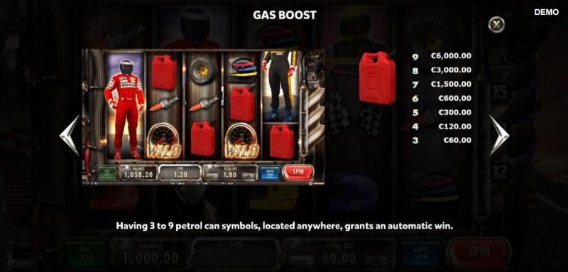 Speed Heroes :: Gas Boost