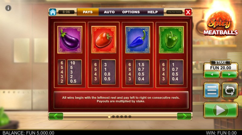 Spicy Meatballs Megaways :: Paytable - High Value Symbols