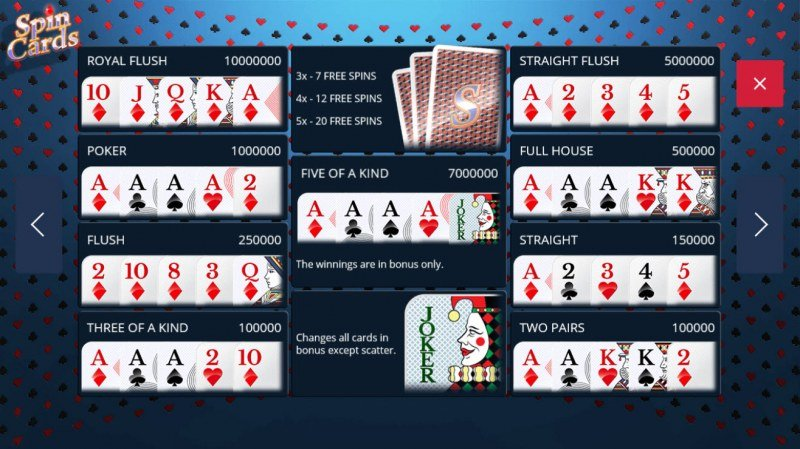 Spin Cards :: Paytable