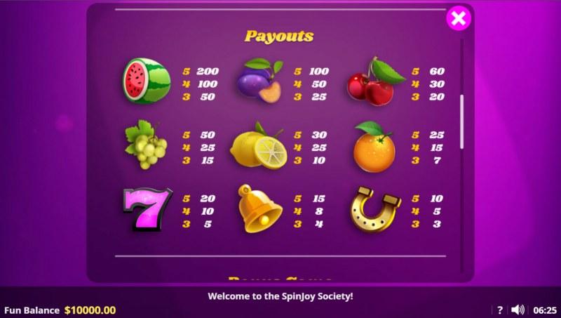Spin Joy Society :: Paytable
