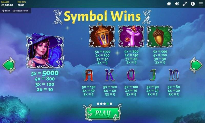 Splendour Forest :: Symbol Wins