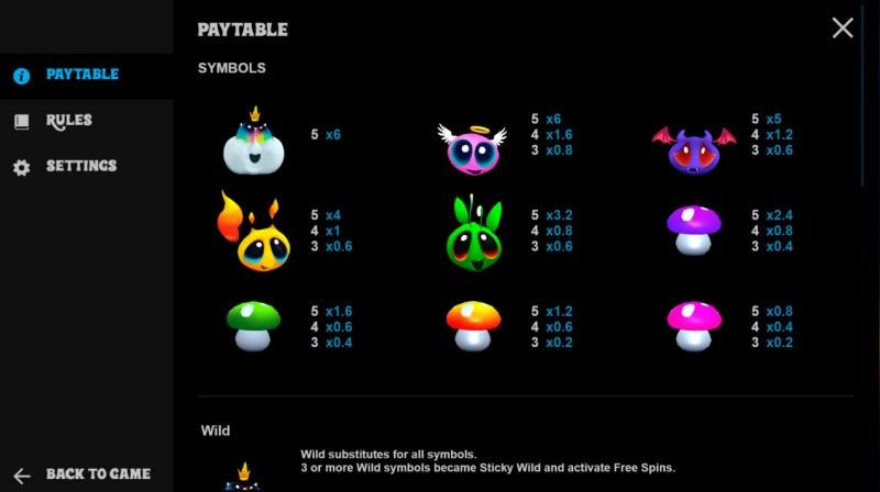 Sprinkle :: Paytable