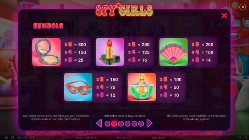 Spy Girls :: Paytable - High Value Symbols