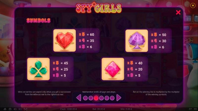 Spy Girls :: Paytable - Low Value Symbols