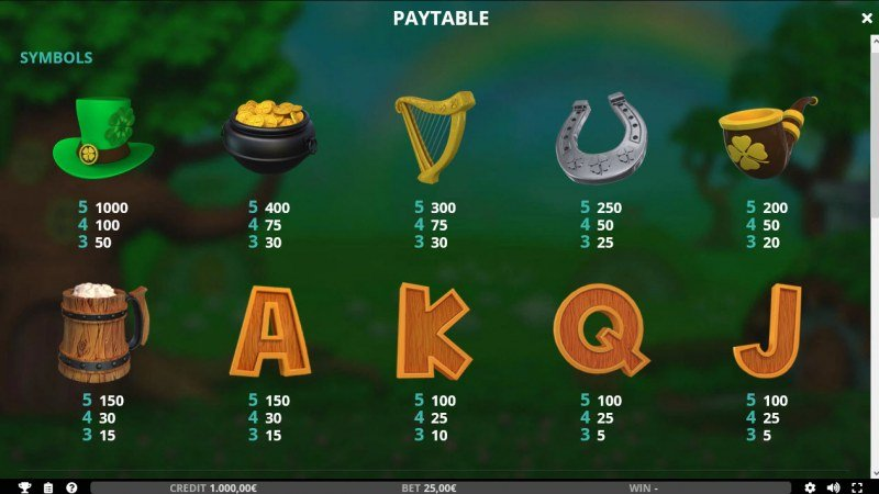 St. Patrick's Gold :: Paytable
