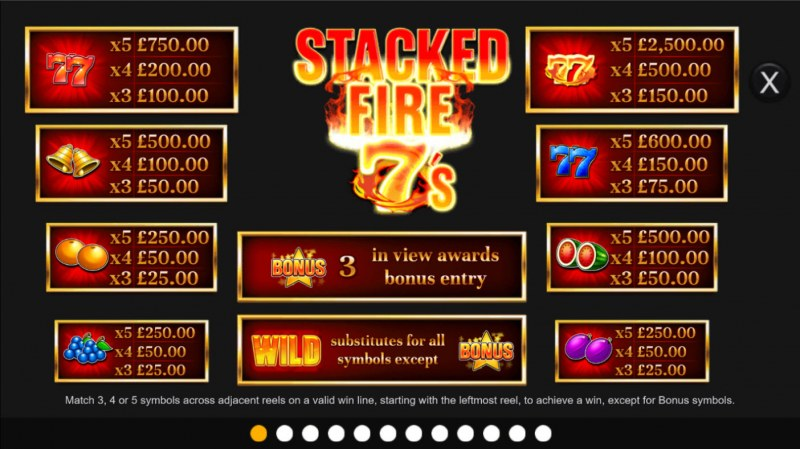 Stacked Fire 7s :: Paytable