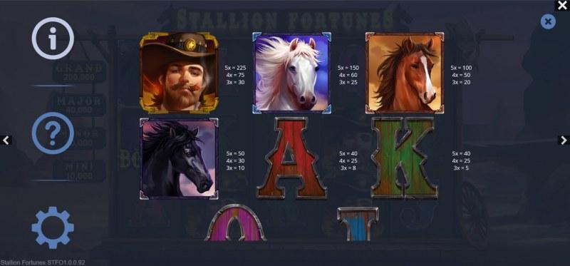 Stallion Fortunes :: Paytable - High Value Symbols
