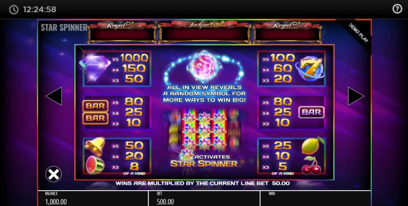 Star Spinner Jackpot King :: Paytable
