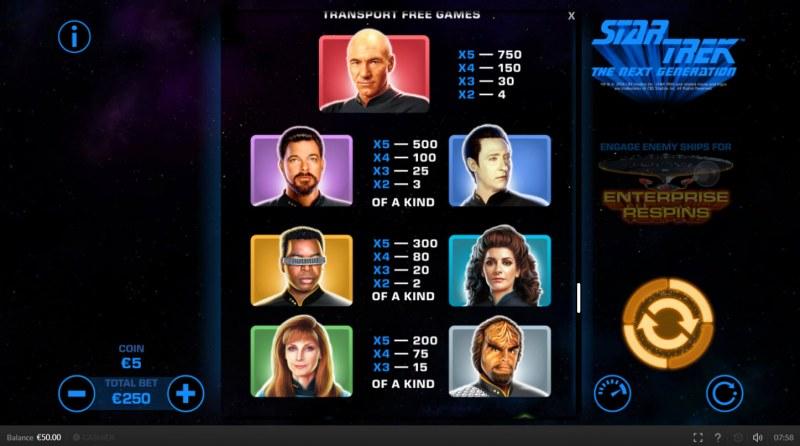 Star Trek The Next Generation :: Paytable - High Value Symbols