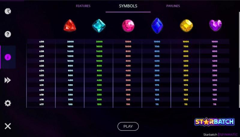 Starbatch :: Paytable - Low Value Symbols