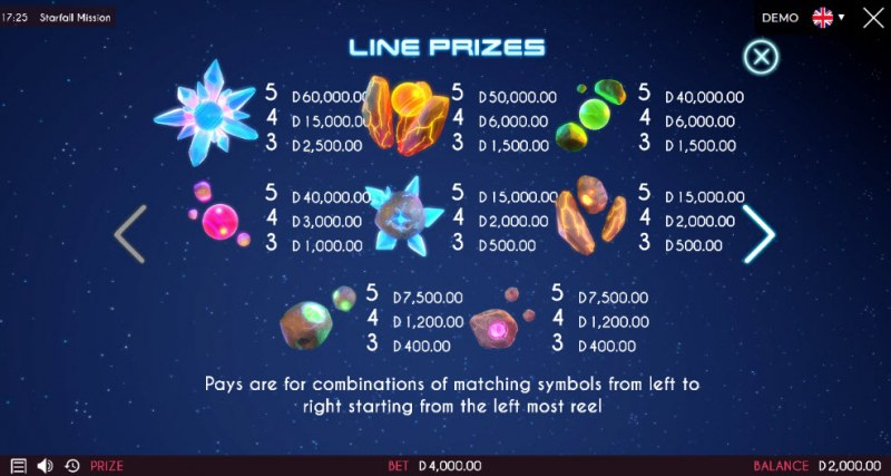 Starfall Mission :: Paytable