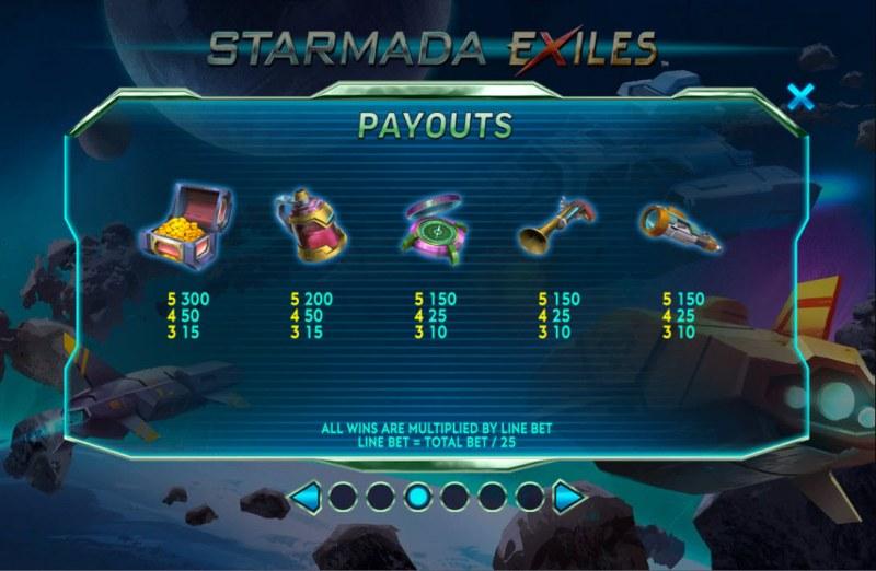 Starmada Exiles :: Paytable - Low Value Symbols