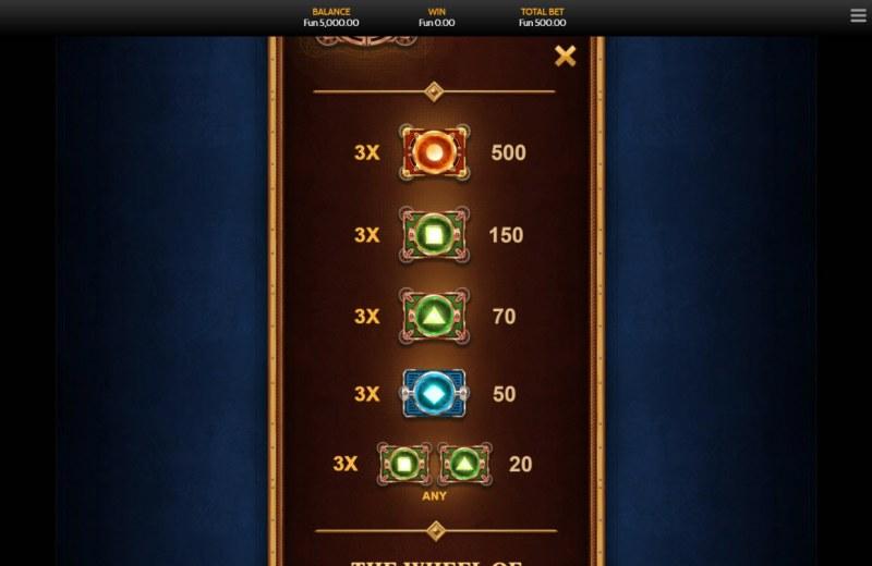 Steam Vault :: Paytable