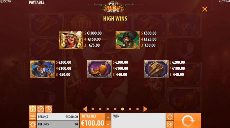 Sticky Bandits Wild Return :: Paytable - High Value Symbols