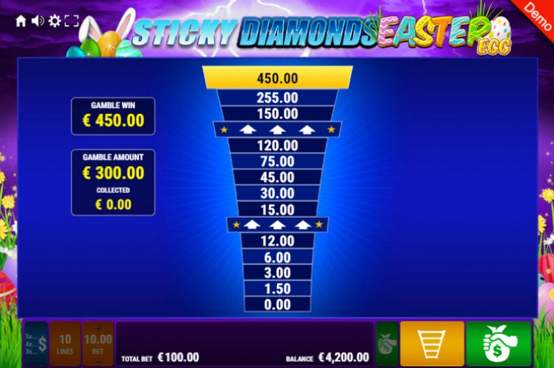 Sticky Diamonds Easter Egg :: Ladder Gamble Feature