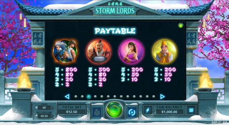 Storm Lords :: Paytable - High Value Symbols
