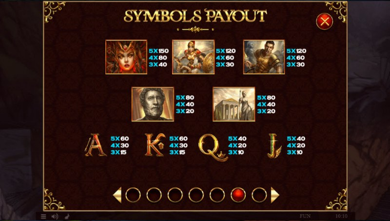 Story of Medusa :: Paytable