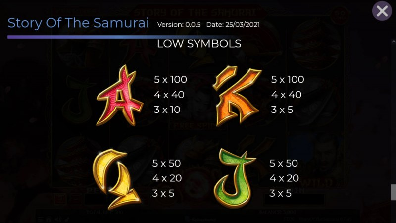 Story of the Samurai :: Paytable - Low Value Symbols
