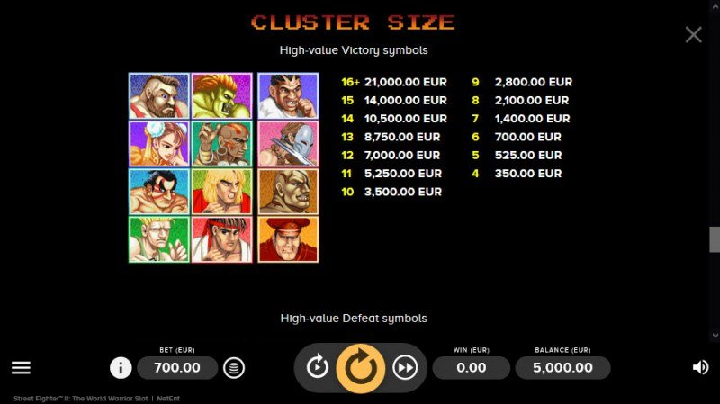 Street Fighter II :: Paytable - High Value Victory Symbols