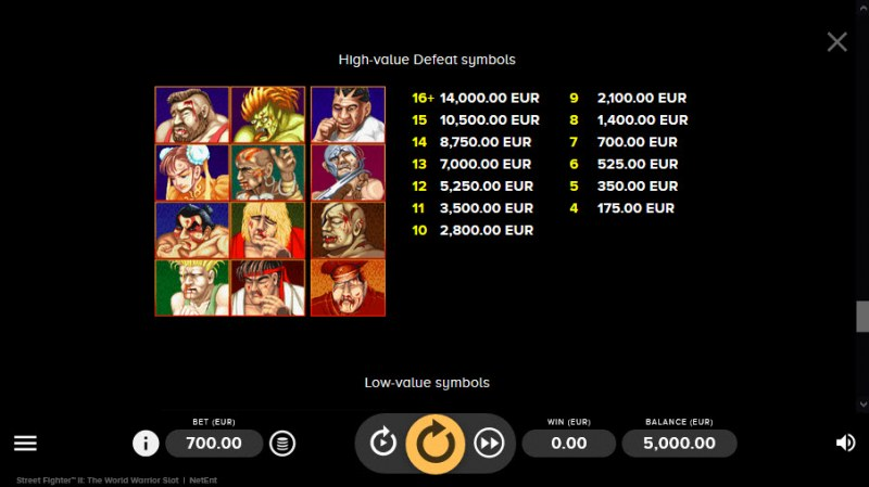 Street Fighter II :: Paytable - High Value Defeat Symbols