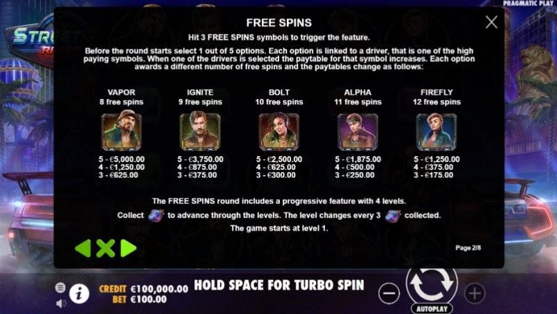Street Racer :: Free Spins Rules