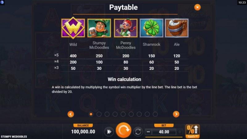 Stumpy McDoodles :: Paytable - High Value Symbols