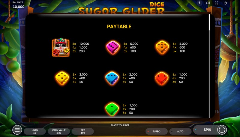 Sugar Glider Dice :: Paytable