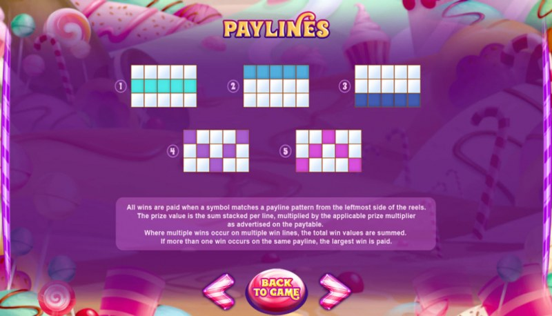 Sugar Land :: Paylines 1-5
