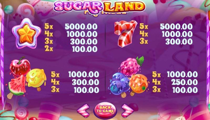 Sugar Land :: Paytable