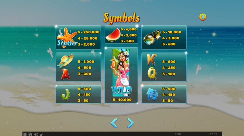 Summer of Luck :: Paytable