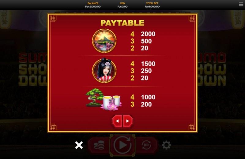 Sumo Showdown :: Paytable - Medium Value Symbols