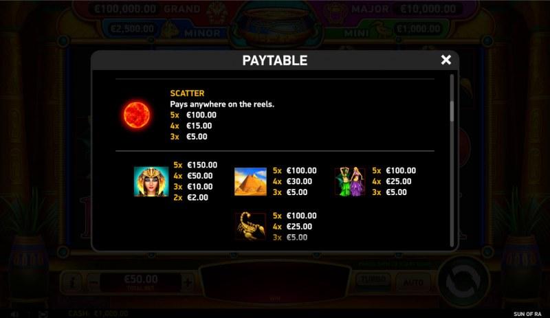 Sun of RA :: Paytable - High Value Symbols