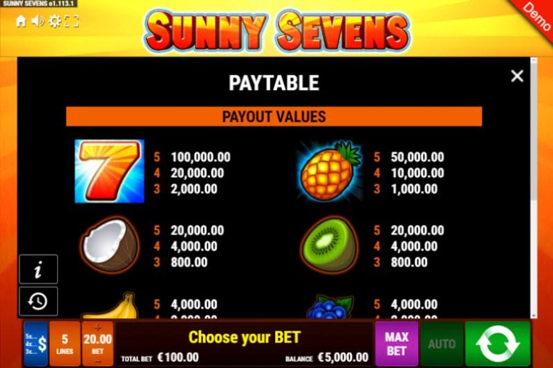 Sunny Sevens :: Paytable - High Value Symbols