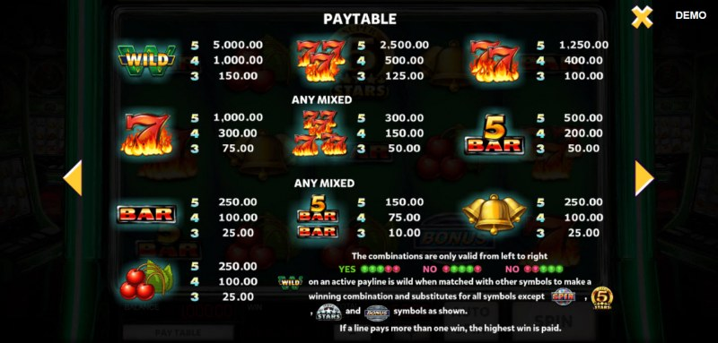 Super 10 Stars :: Paytable