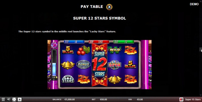 Super 15 Stars :: Super 12 Stars Lucky Stars Feature