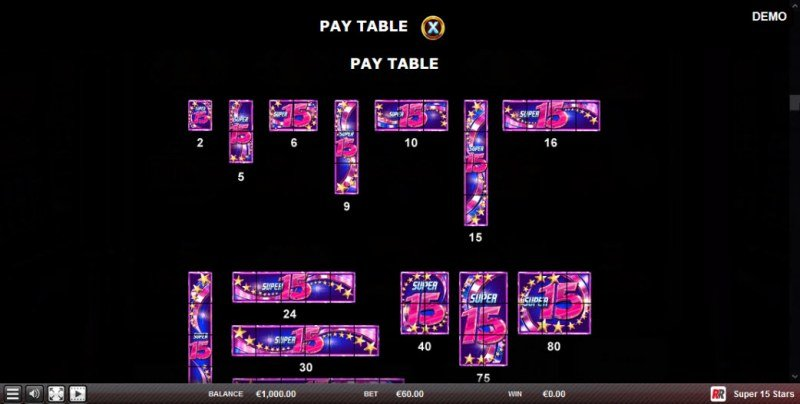 Super 15 Stars :: Paytable