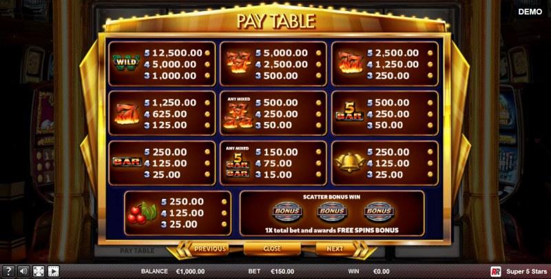 Super 5 Stars :: Paytable