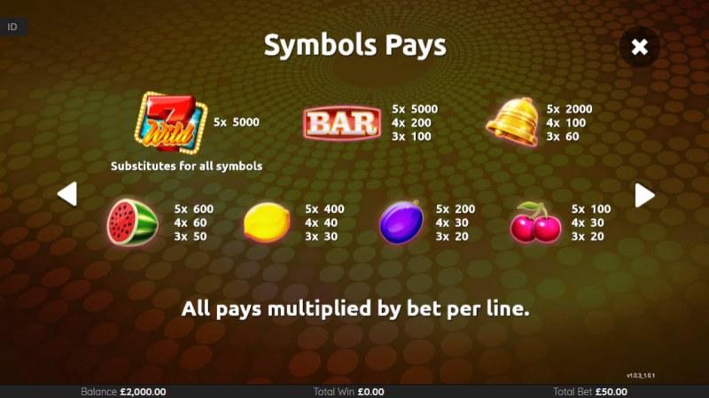 Super 7 Wilds :: Paytable - High Value Symbols