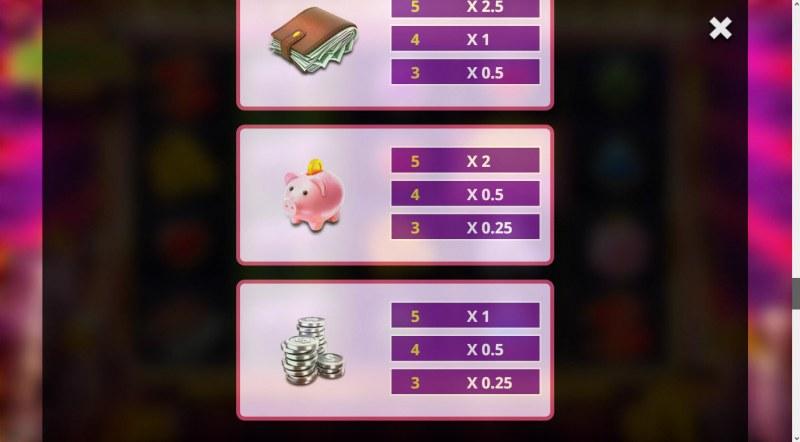 Super Cash Drop :: Paytable - Medium Value Symbols