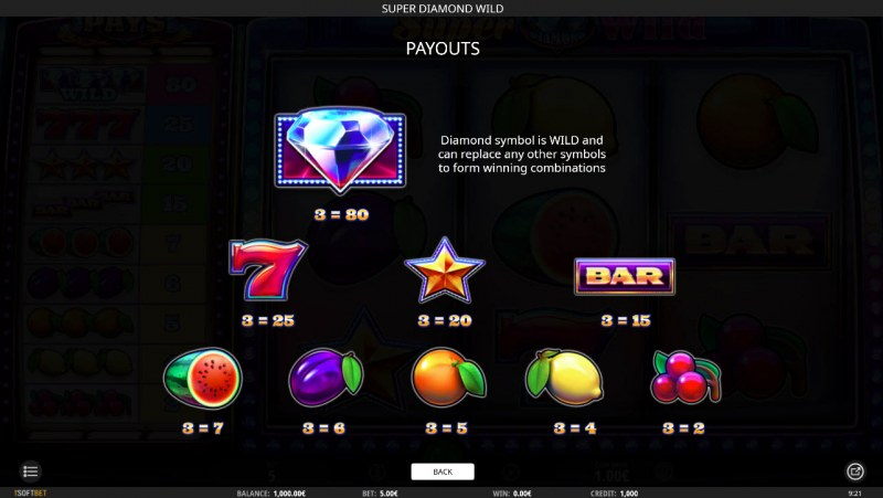 Super Diamond Wild :: Paytable