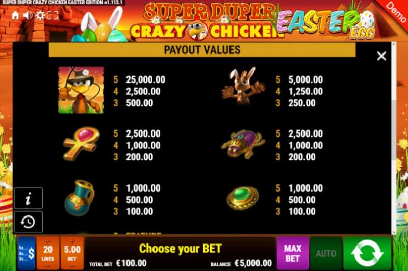 Super Duper Crazy Chicken Easter Egg :: Paytable - High Value Symbols