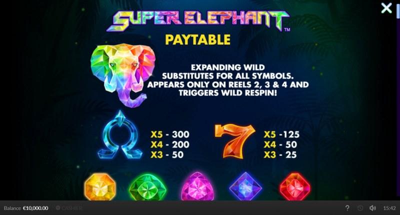 Super Elephant :: Wild Symbol Rules