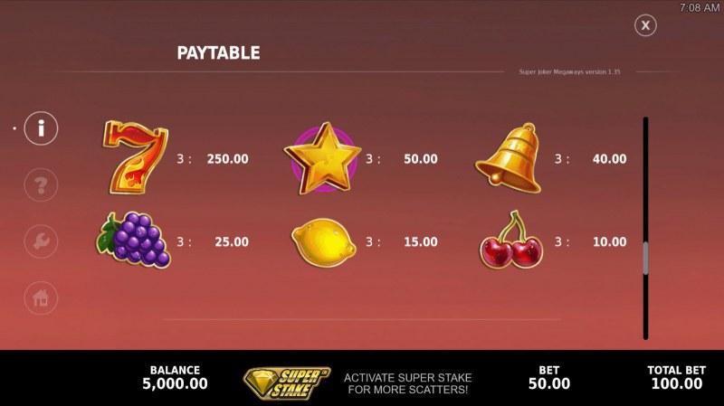 Super Joker Megaways :: Paytable