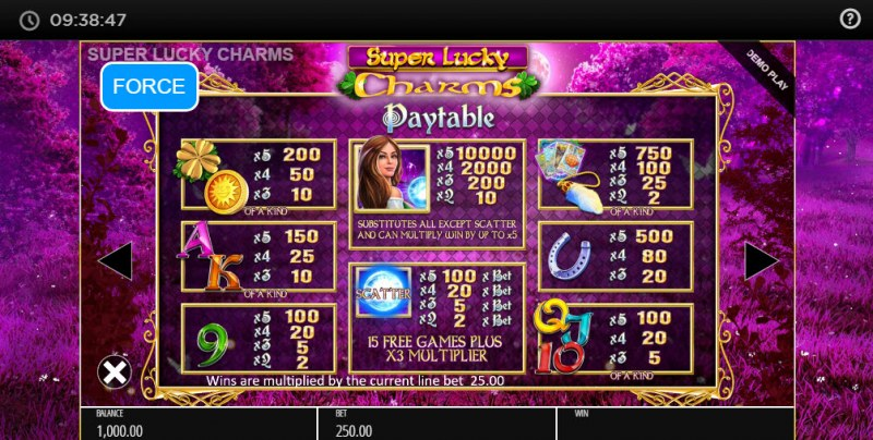 Super Lucky Charms :: Paytable