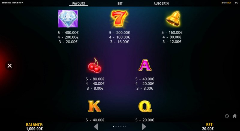 Super Reel Spin It Hot :: Paytable - High Value Symbols