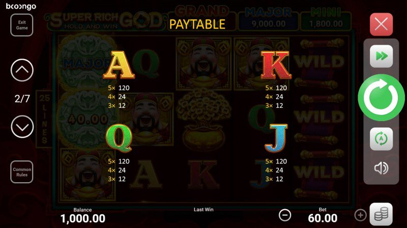 Super Rich God Hold and Win :: Paytable - Low Value Symbols
