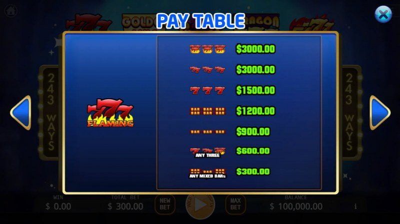 Super Shot 2 :: Flaming Seven Paytable