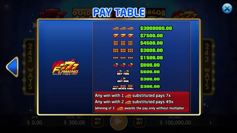 Super Shot 2 :: Seven Times Pay Paytable